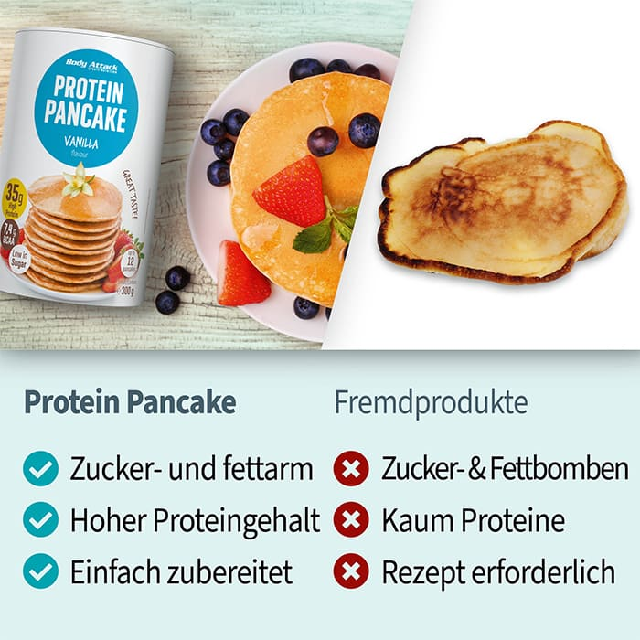 Protein Pancakes Low Sugar And Low Fat Body Attack